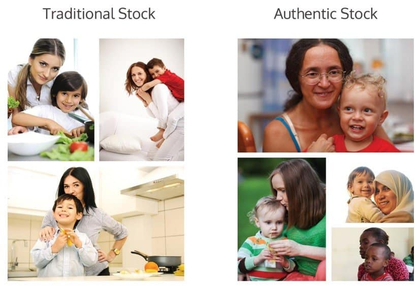 Traditional Stock compared to Authentic Stock