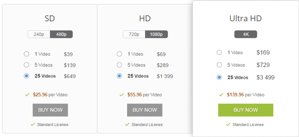 Depositphotos Footage Pricing