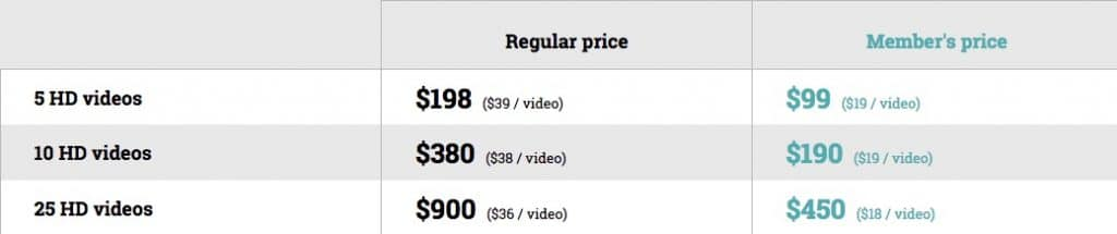New Video Packs: A Cheap Stock Footage Offer You'll Love! 2